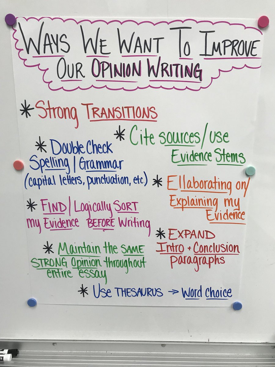 How to write opinion articles for students